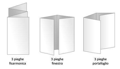 Dimensioni Pieghevole 3 Ante.Pieghevole 4 Ante Depliant Brochure Pubblicitaria Clicktoprint